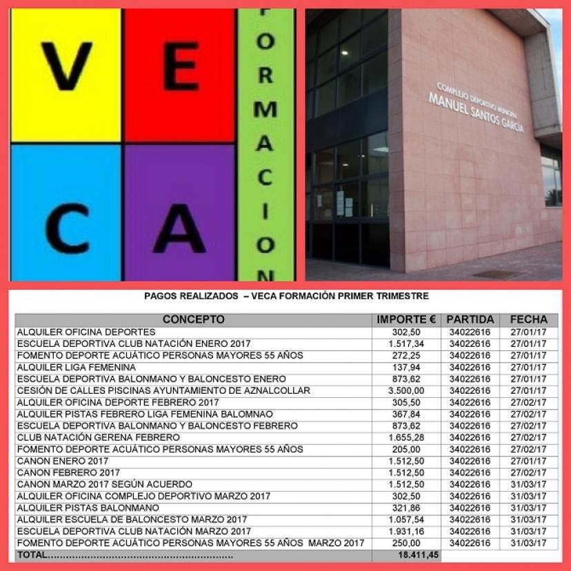 Gerena: Piscina climatizada y pabellón deportivo municipal, negocios privados con las instalaciones públicas