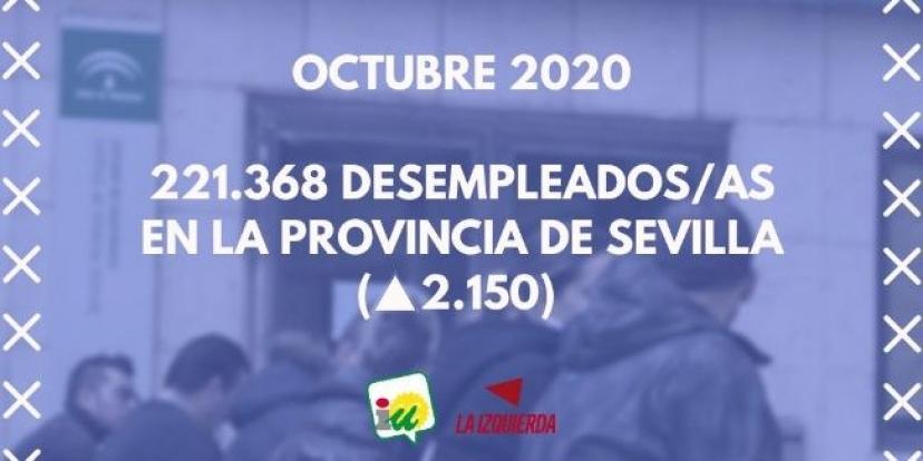 Octubre 2020: 2.150 personas más paradas en la provincia de Sevilla
