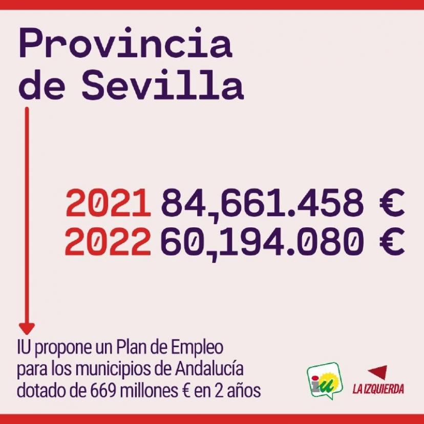 El Plan de Empleo propuesto por IU para los ayuntamientos crearía más de 11.500 puestos de trabajo en la provincia de Sevilla
